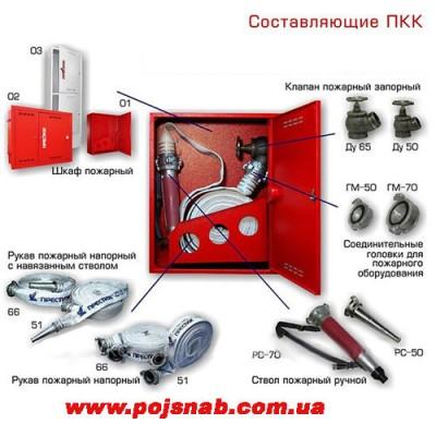 Монтаж пожежної шафи